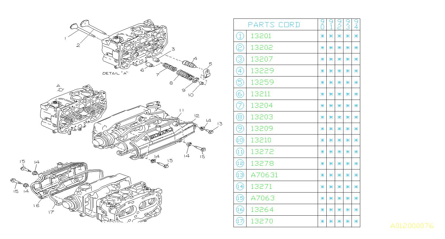 Subaru       Loyale    Colletvalve Mechanism     engine     13210KA000